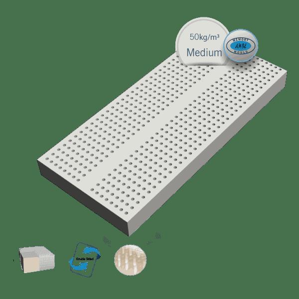 ανατομικό στρώμα technical latex ύψους 15cm