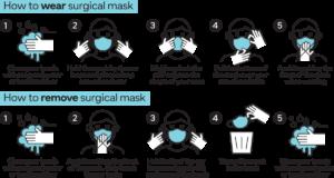 χειρουργικές μάσκες μιας χρήσης - μπλε